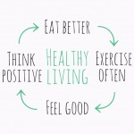 quote-healthy-living