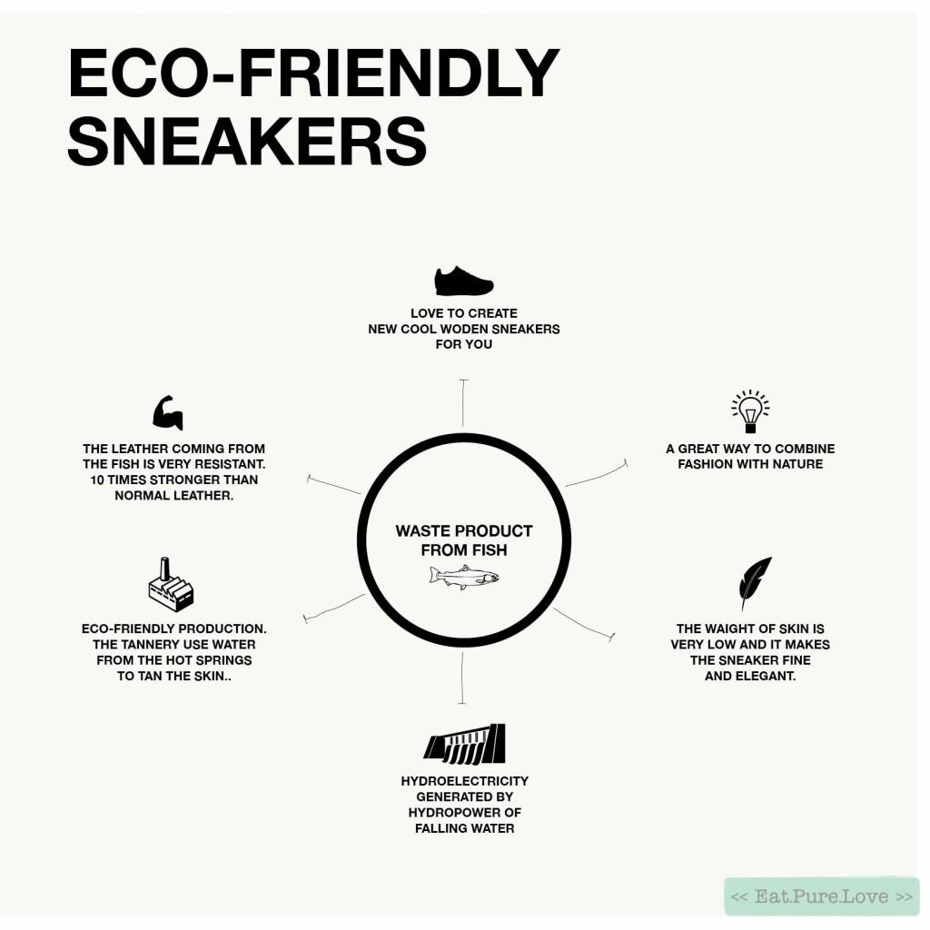 Win duurzame sneakers van vissenleer!